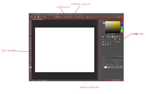 Photoshop超初級編① インターフェースの見方とざっくり何ができるのかまとめ